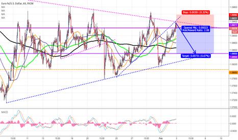 EURUSD: EUR/USD good region up-bound to Short