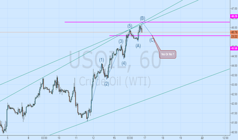 USOIL: Do not rule out short-wave to go in the C wave adjustment