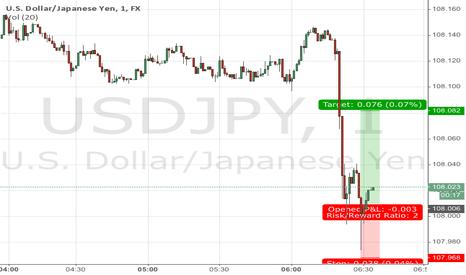 USDJPY: Day trading USDJPY long