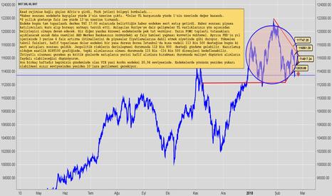 XU100: Borsa Geriledi, Dolar Yükseldi