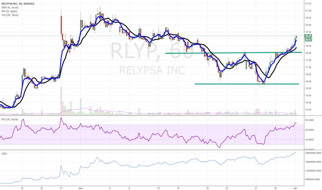 RLYP: $RLYP - we have breakout of the 16-18 box