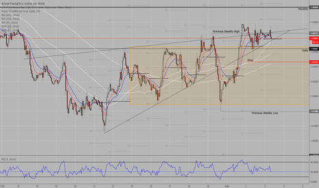 GBPUSD: GBPUSD - Lot's of indecision