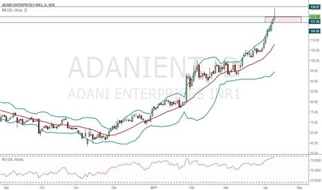 ADANIENT: adani enterprises sell candidate