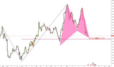 GBPNZD: GBPNZD_H4