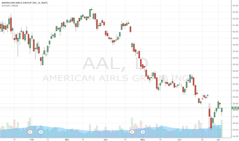 AAL: Same story as DAL