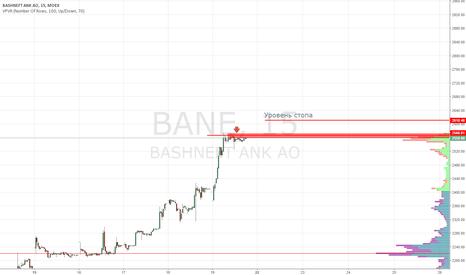 BANE: Башнефть продажа 2560