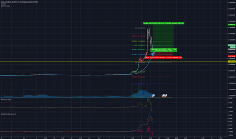 XVGUSD: Verge Bounce at 50% Fib line.. Good for buy to new highs.