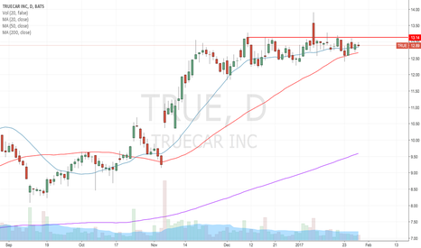 TRUE: Coiled holding the 50ma