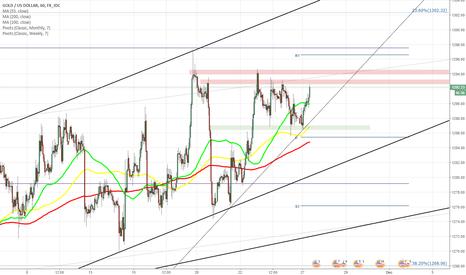 XAUUSD: XAU/USD heads towards 1,293.00 again