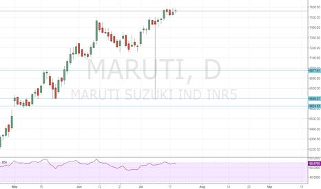 MARUTI: MARUTI has to come to 7300
