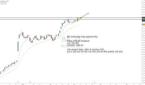 BA: BA inside day long opportunity.