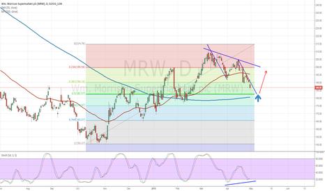 MRW: MRW