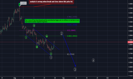 GBPUSD: GBPUSD small correction