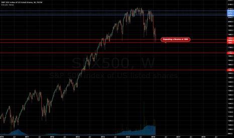 SPX500: 2nd Bounce as posted couple of weeks ago