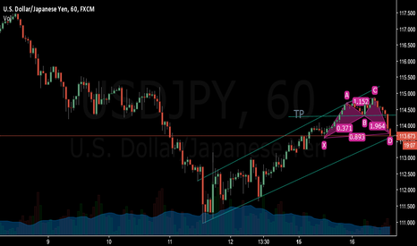 USDJPY: buy from this support