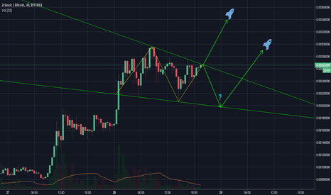 ZCLBTC: ZCL, Best time to Invest ?