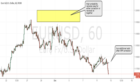 EURUSD: EURUSD, second target hit + two additional short successful
