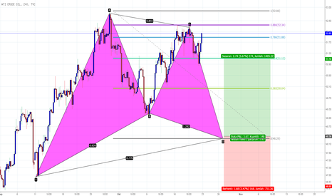 USOIL:  Bulis USOIL -Gartley