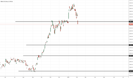 NKY: Nikkei On the path of Doom.
