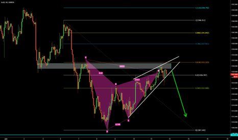 XAUUSD: ALTIN TCT Gartley Satışı