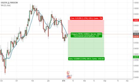 Онлайн курс валют на бирже форекс opinie forex