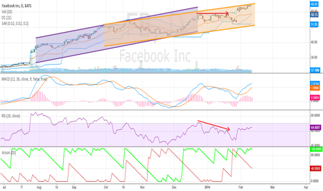 FB: FB - sideways from here, then down