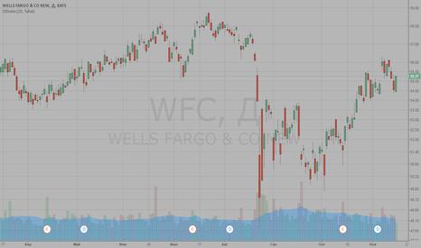 WFC: Можно продавать от 55.5
