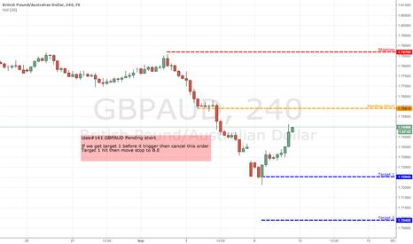 GBPAUD: idea#141 GBPAUD Pending short
