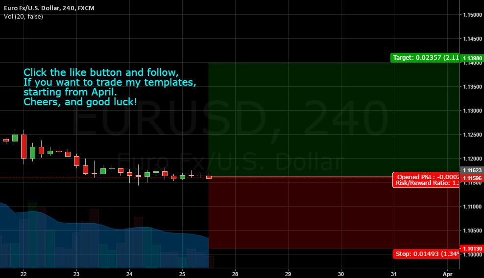 Target EURUSD for 28.03 - 01.04