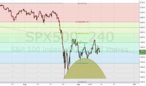 SPX500: My Opinion..