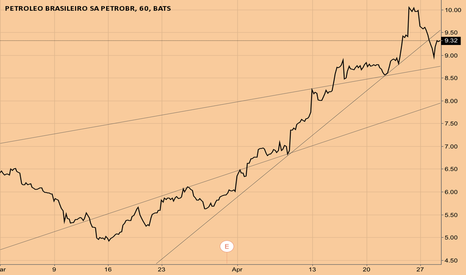 PBR: Morgan Stanley Downgraded Petrobras $PBR; Price Target $8.50