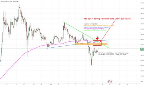 LTCUSD: LTC/USD and BTC/USD are near DANGER ZONE! (don't buy into it)
