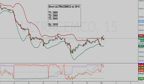 ULTRACEMCO: Ultratech Cement short setup - Hunt with tRex