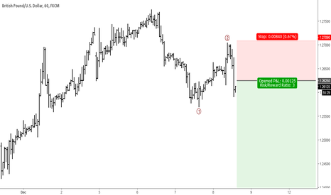 GBPUSD: GBPUSD: Short-term Elliott Wave Analysis