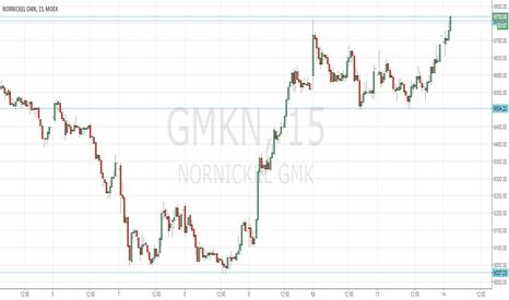 GMKN: Отскок на гамаке