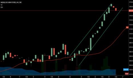NQ2!: SELL Nasdaq if broke trend line