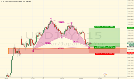 USDJPY: 15 Min Chart_USDJPY Long