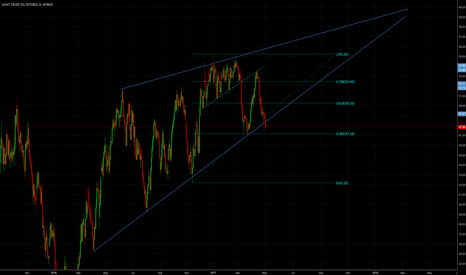 CL1!: And finally the breakout occurs