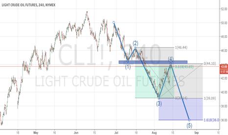 CL1!: Short term Elliott downside cycle, imminent wave 5 ...