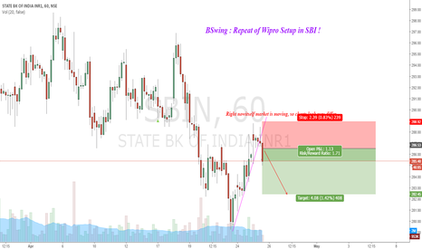 SBIN: SBIN : BSwing repeat of setup !