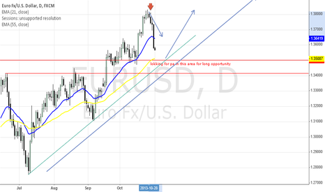 EURUSD: long with the trend