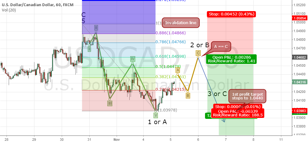 Potential short at a-b-c completion