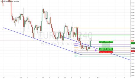 EURCAD: Long EUR/CAD