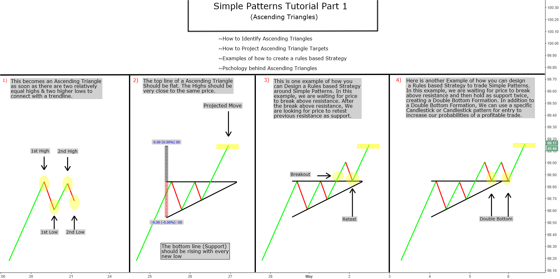 """""""Simple Patterns Tutorial Part 1. Ascending Triangles"""" by ..."""