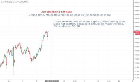 USDJPY: Practicing Turning time-7 - Major reverse