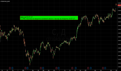 C: C и FRC покупка 03.07.17
