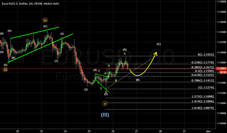 EURUSD: ABC of A Done now in B wont be much maybe to 1154