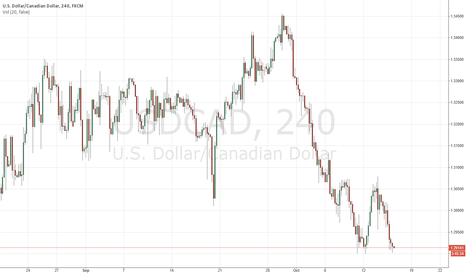 USDCAD: upswing near the support