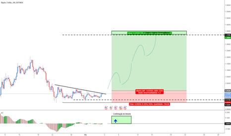 XRPUSD: #01 XRPUSD Holding comprador $0.94390 com ratio 4,7 : 1 !!