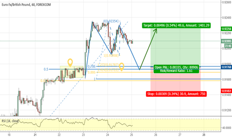 EURGBP: EUR/GBP: Trend Continuation Trade
